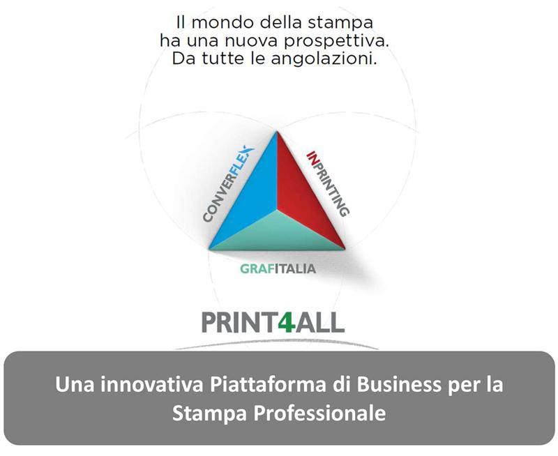 PRINT4ALL_-Presentazione